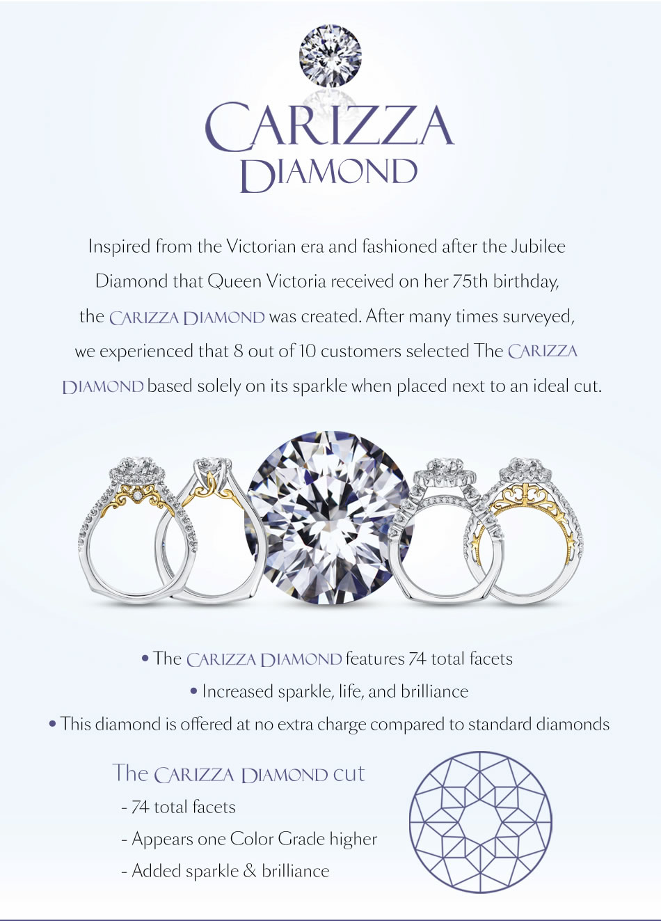 Carizza Diamonds